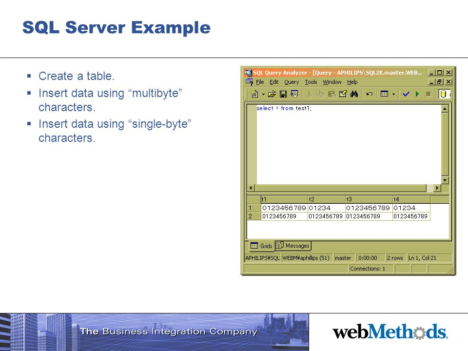 SQL Server Example Create a table.