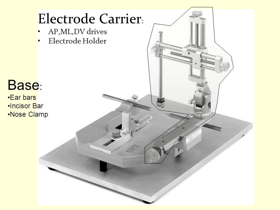 Electrode Carrier: Base: AP,ML,DV drives Electrode Holder Ear bars