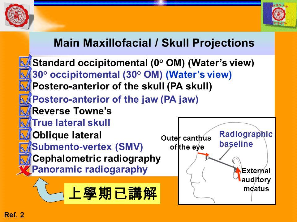 上學期已講解 Main Maxillofacial / Skull Projections