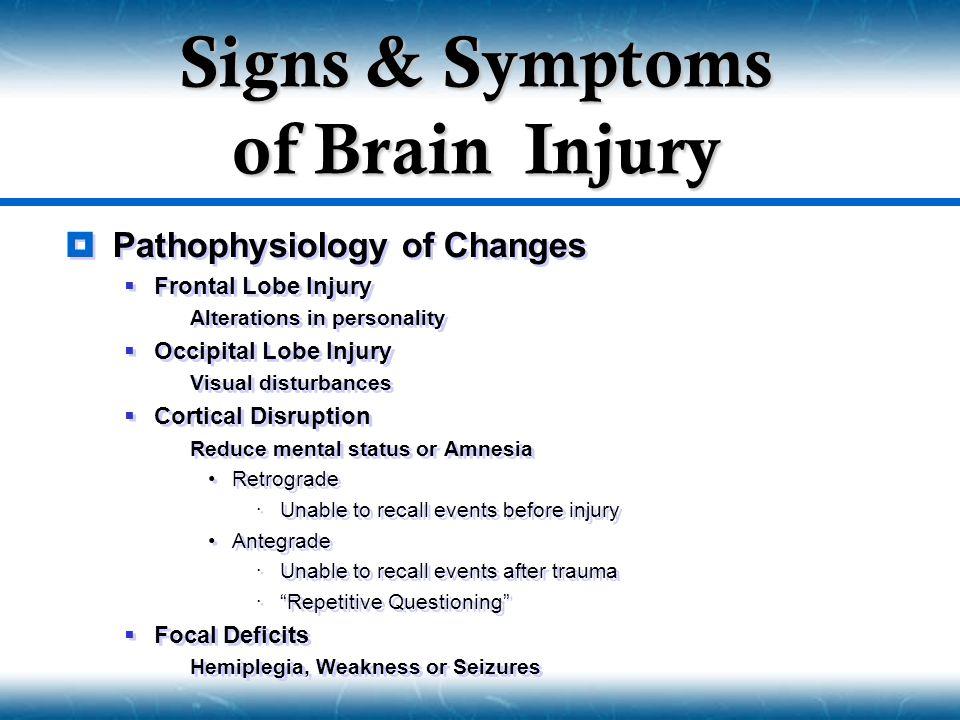 Signs & Symptoms of Brain Injury