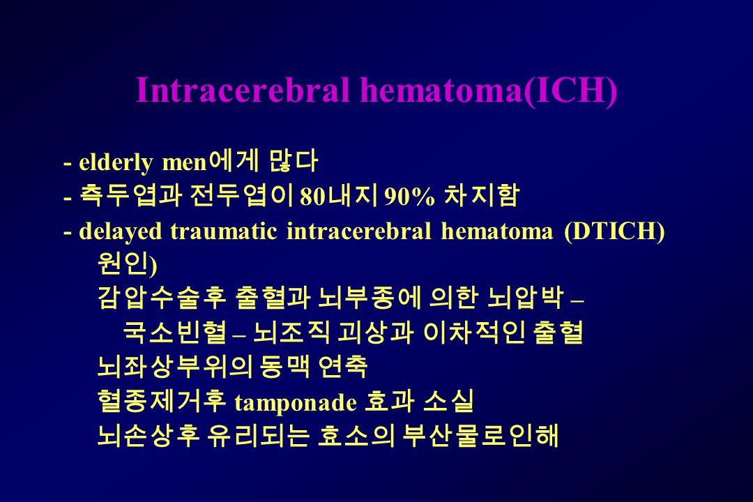 Intracerebral hematoma(ICH)