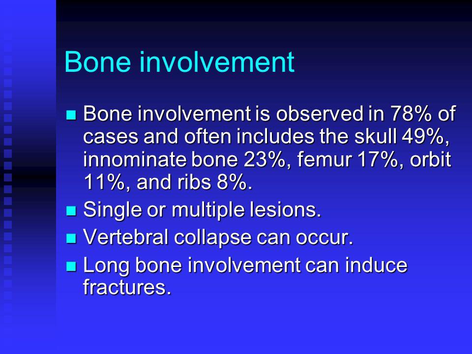 Bone involvement