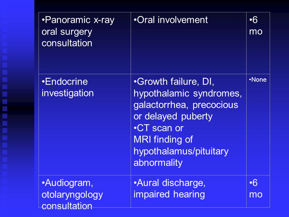Panoramic x-ray oral surgery consultation Oral involvement 6 mo