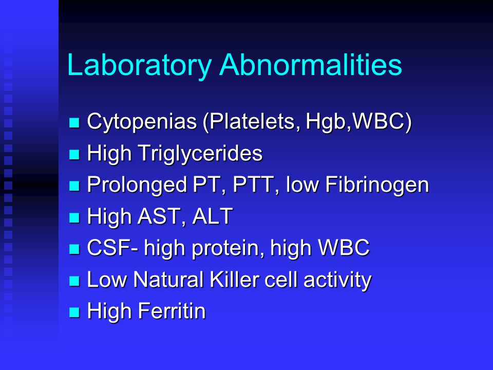 Laboratory Abnormalities