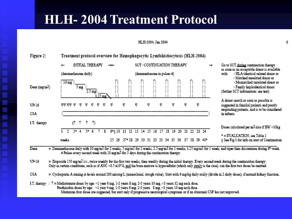 HLH- 2004 Treatment Protocol
