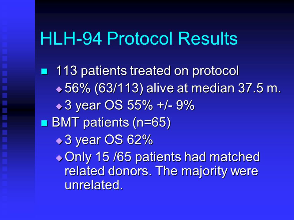 HLH-94 Protocol Results 113 patients treated on protocol