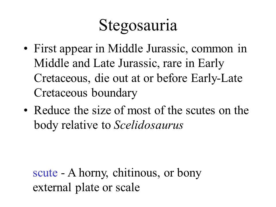 Stegosauria