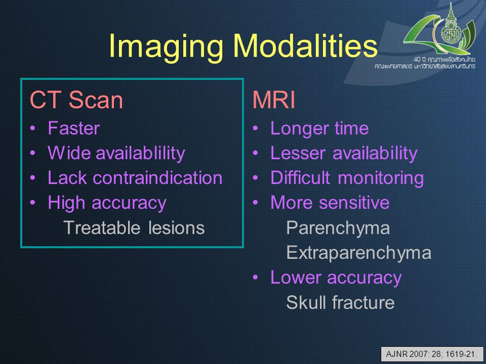 Imaging Modalities CT Scan MRI Faster Wide availablility