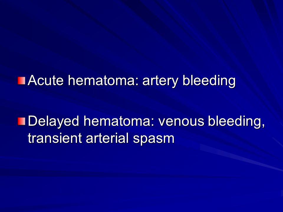 Acute hematoma: artery bleeding