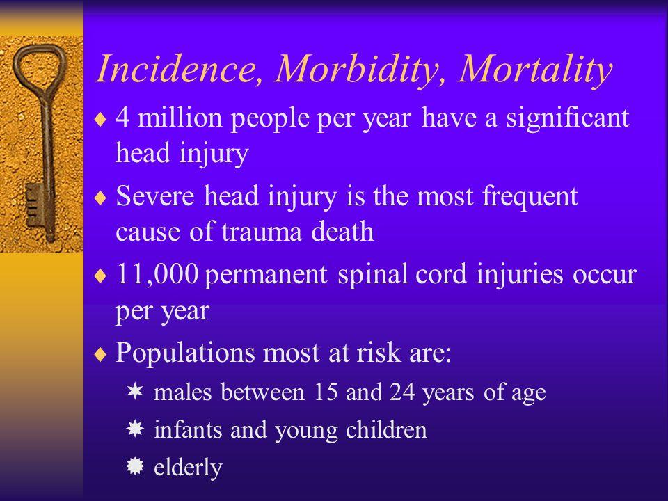 Incidence, Morbidity, Mortality