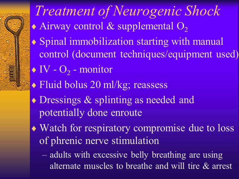 Treatment of Neurogenic Shock