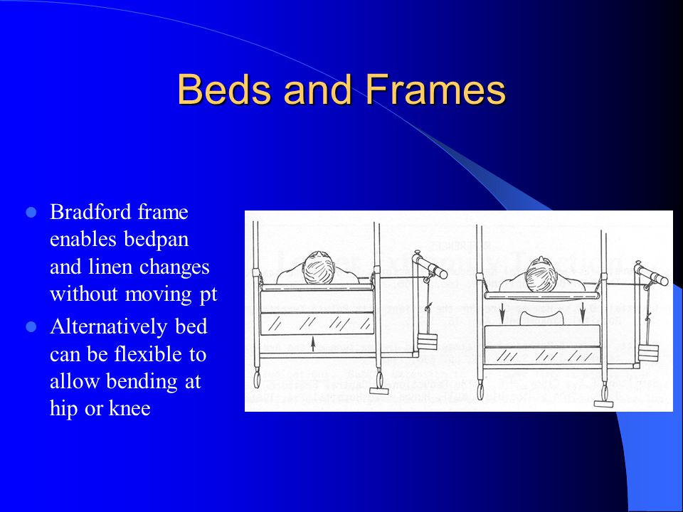 Beds and Frames Bradford frame enables bedpan and linen changes without moving pt.