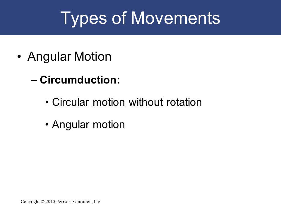 Types of Movements Angular Motion Circumduction: