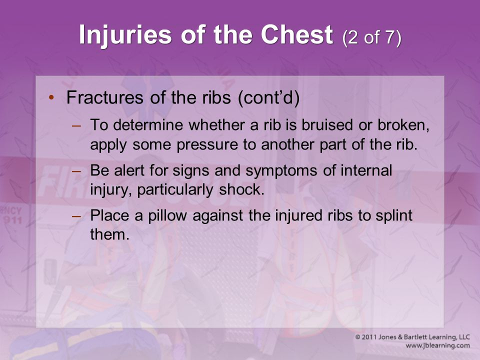 Injuries of the Chest (2 of 7)