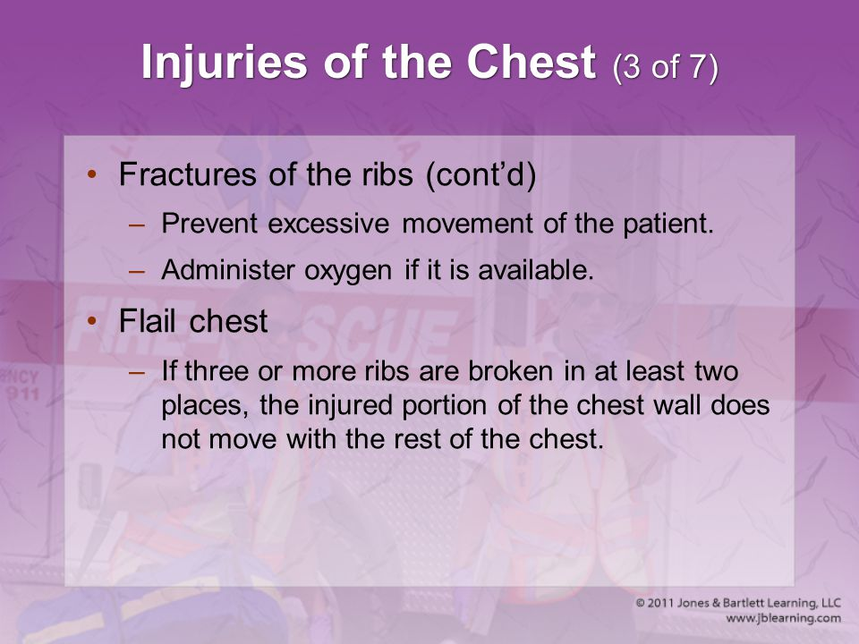 Injuries of the Chest (3 of 7)