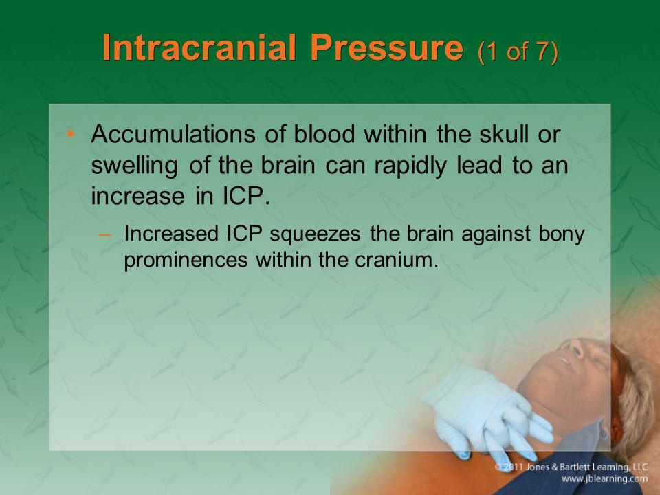 Intracranial Pressure (1 of 7)