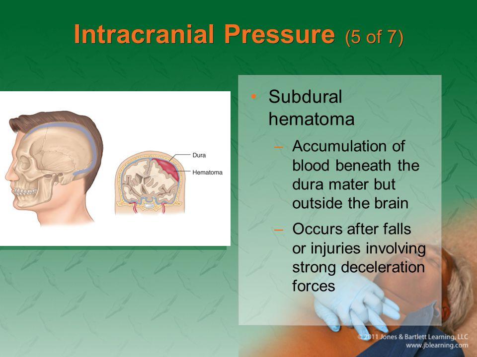Intracranial Pressure (5 of 7)