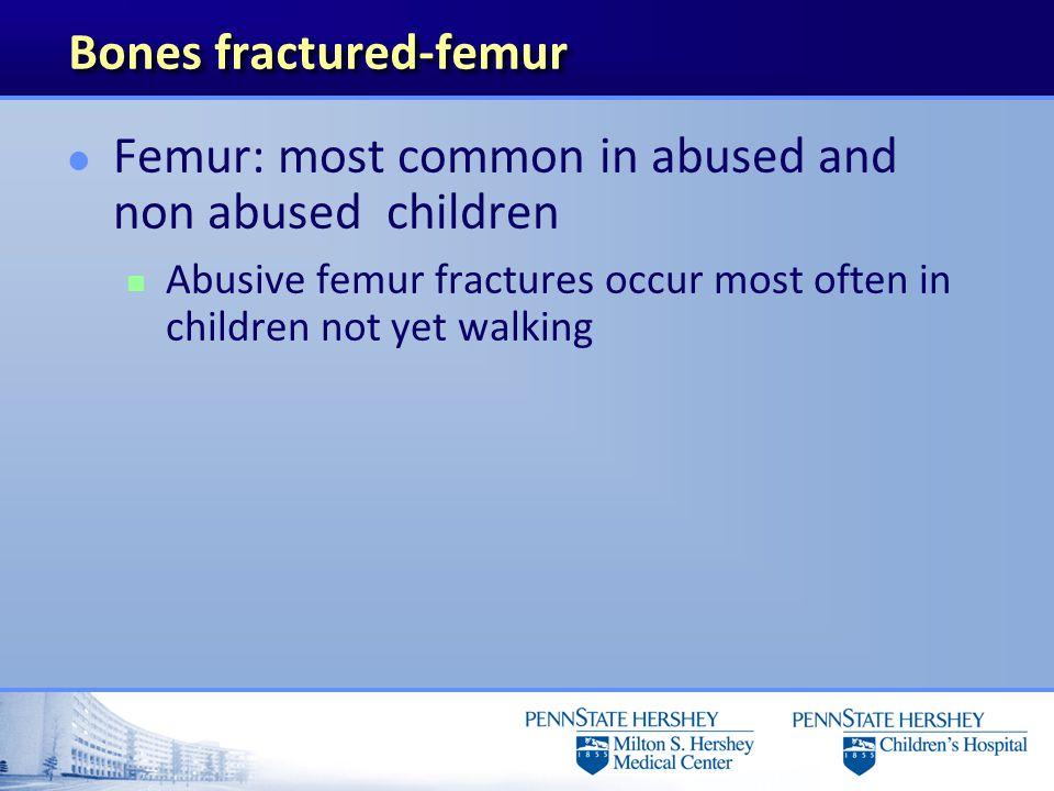 Bones fractured-femur