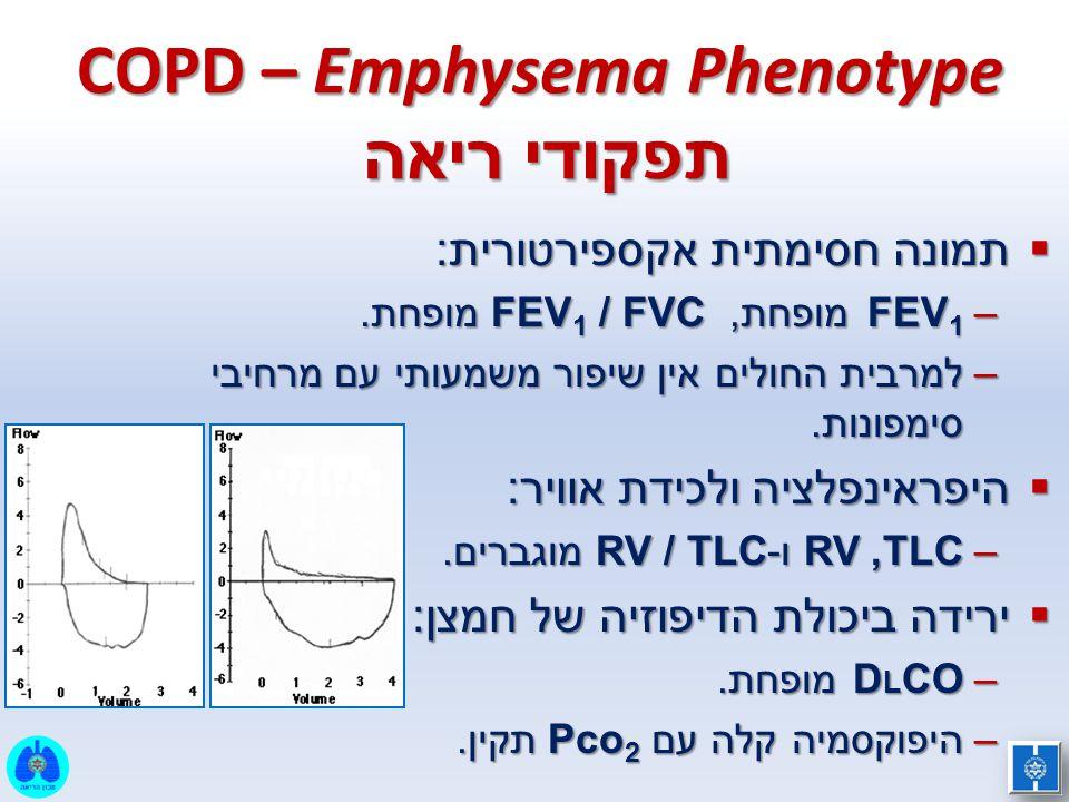 COPD – Emphysema Phenotype תפקודי ריאה
