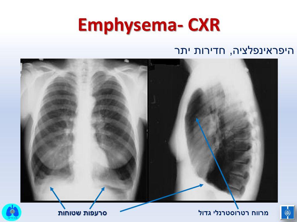 Emphysema- CXR היפראינפלציה, חדירות יתר סרעפות שטוחות