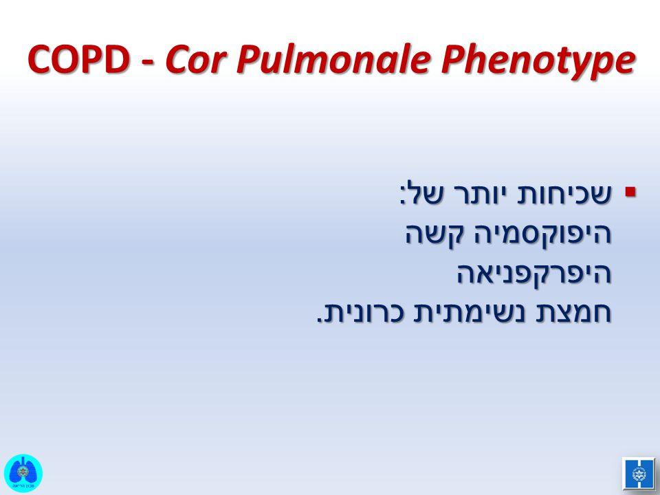COPD - Cor Pulmonale Phenotype