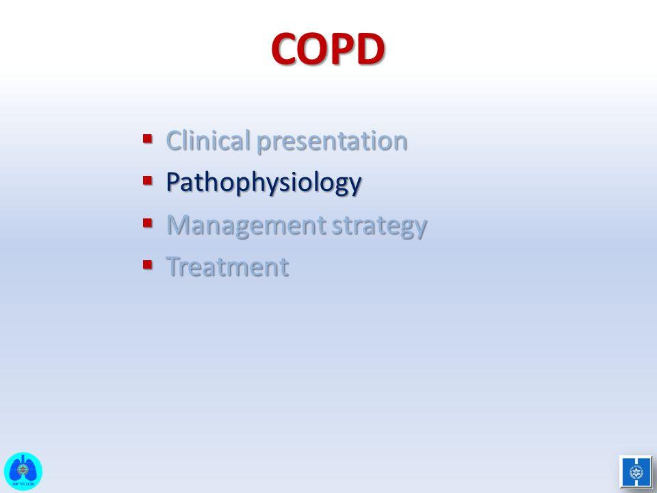 COPD Clinical presentation Pathophysiology Management strategy