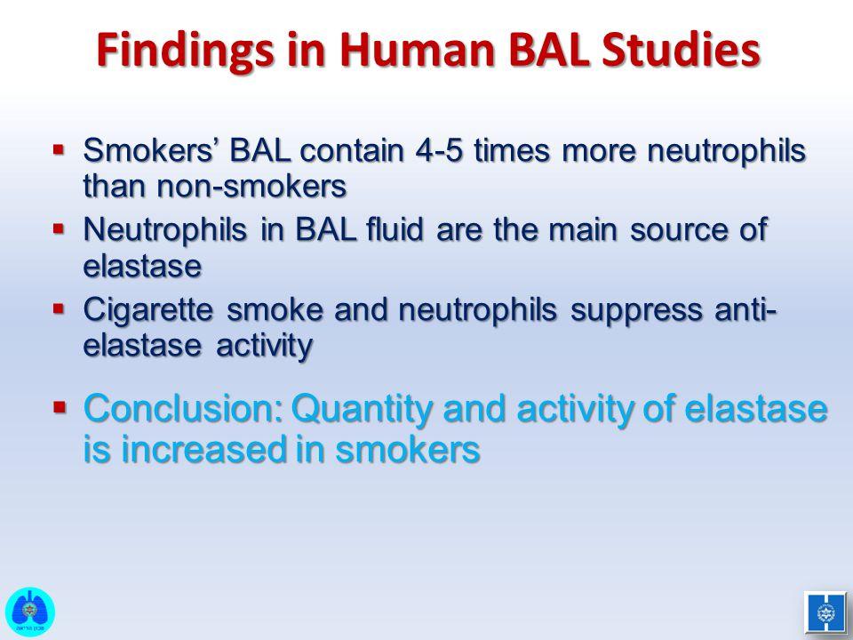 Findings in Human BAL Studies