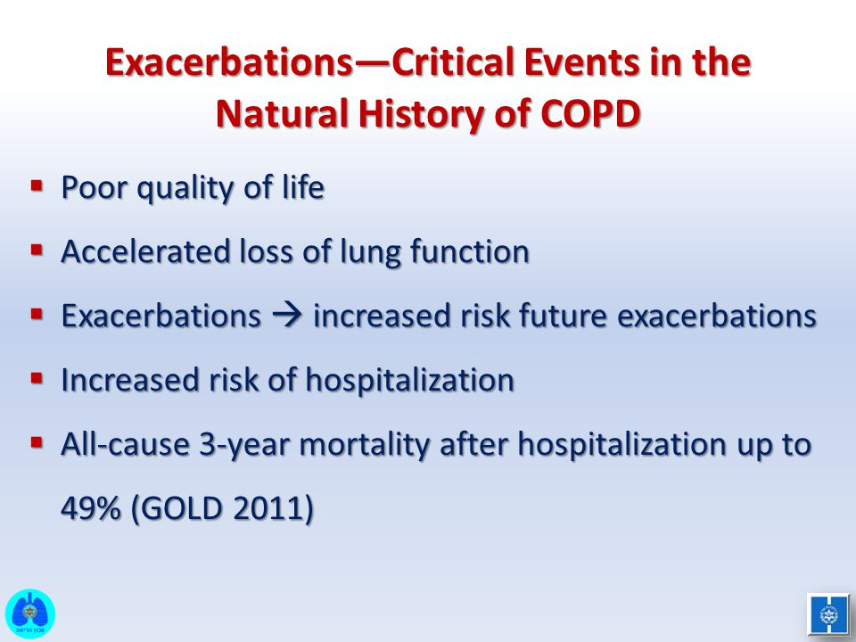 Exacerbations—Critical Events in the Natural History of COPD