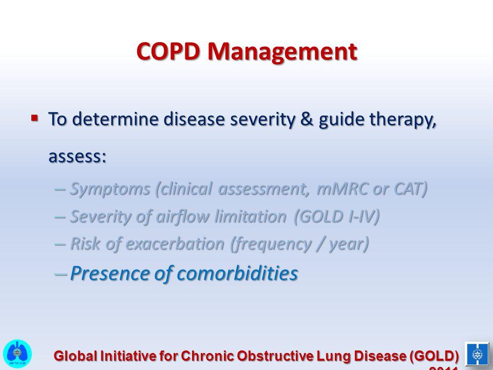 COPD Management Presence of comorbidities