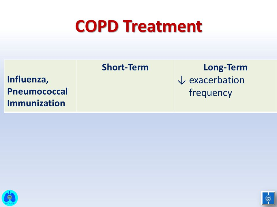 COPD Treatment ↓ exacerbation frequency