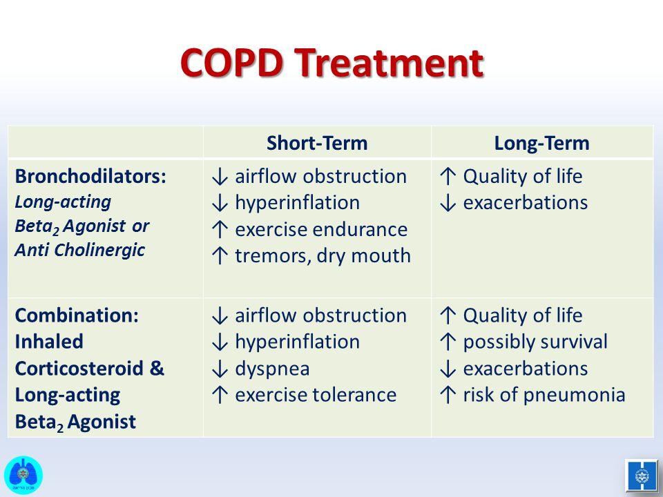 COPD Treatment Short-Term Long-Term