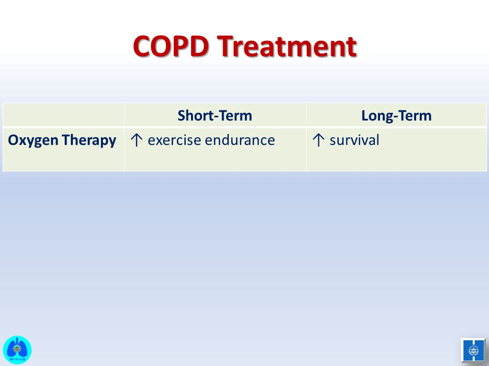 COPD Treatment Short-Term Long-Term Oxygen Therapy