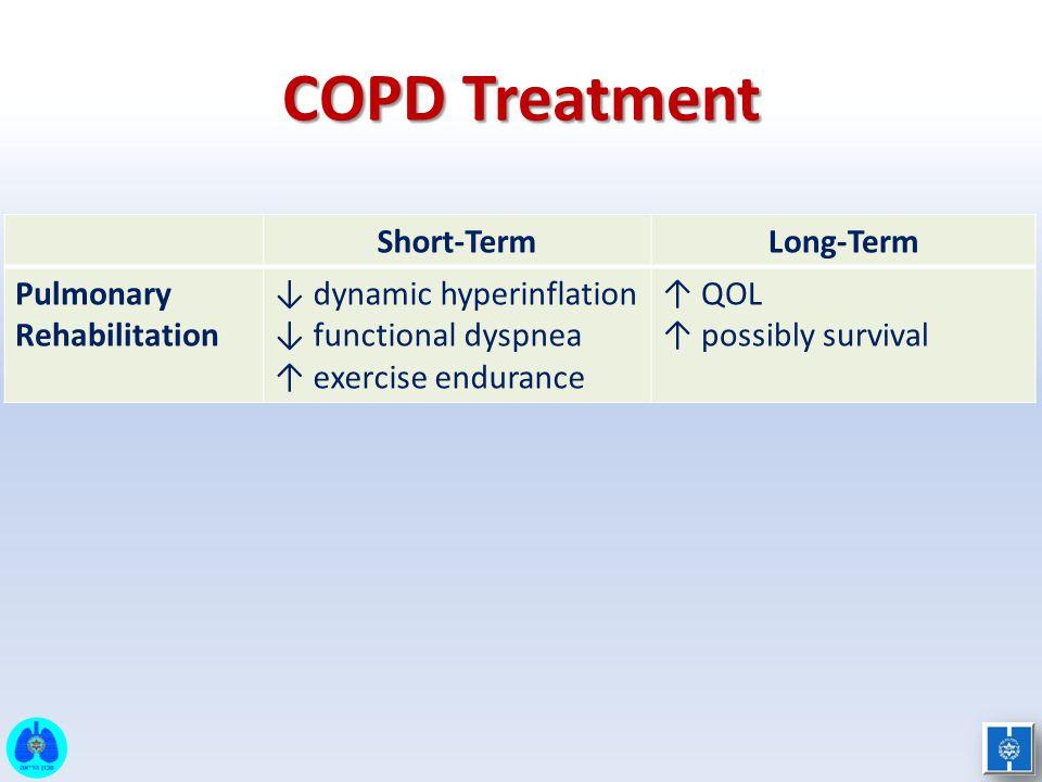 COPD Treatment Short-Term Long-Term Pulmonary Rehabilitation