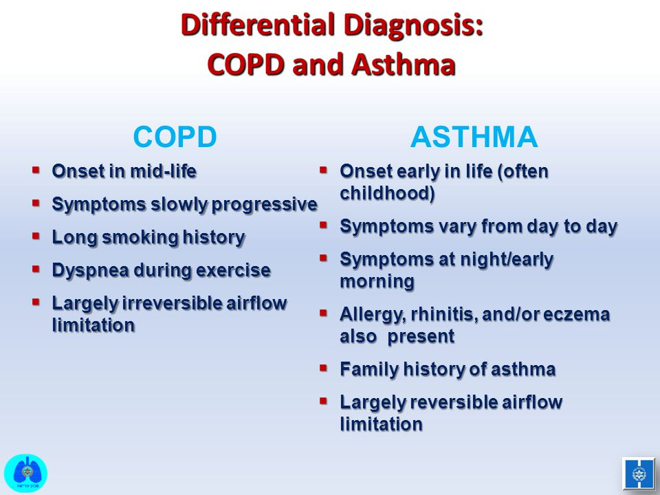 Differential Diagnosis: COPD and Asthma