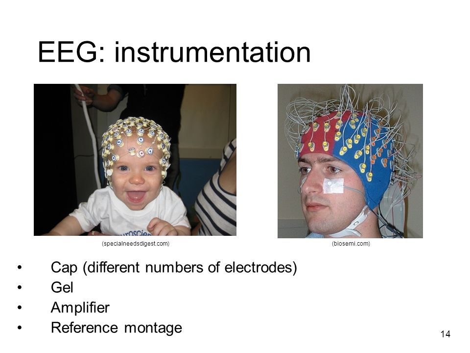 EEG: instrumentation Cap (different numbers of electrodes) Gel