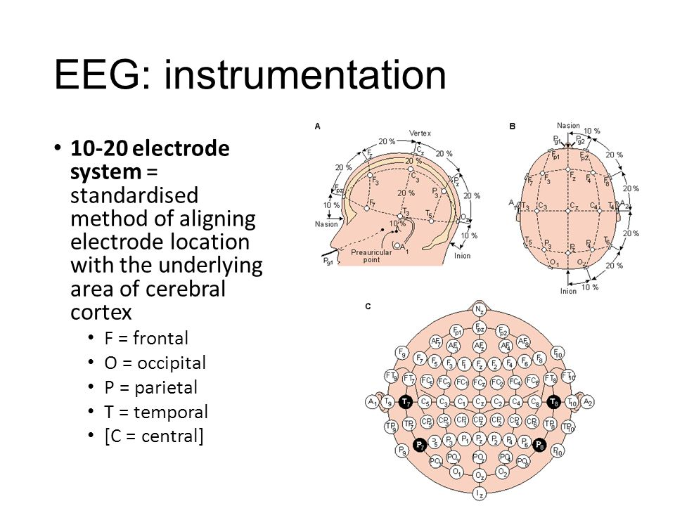 EEG: instrumentation 10-20 electrode system = standardised method of aligning electrode location with the underlying area of cerebral cortex.