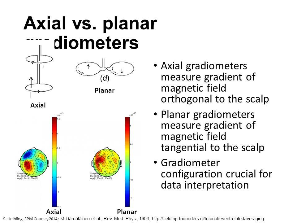Axial vs. planar gradiometers