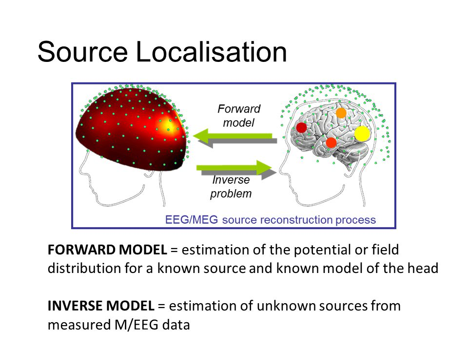 Source Localisation