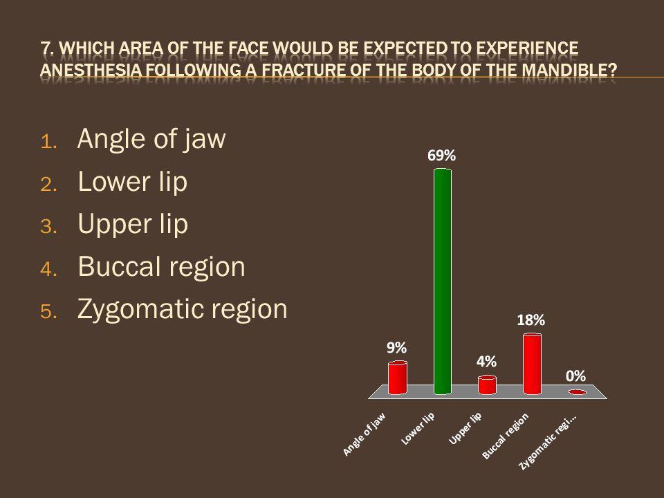 Angle of jaw Lower lip Upper lip Buccal region Zygomatic region 10