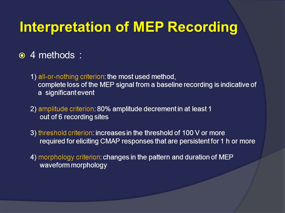 Interpretation of MEP Recording