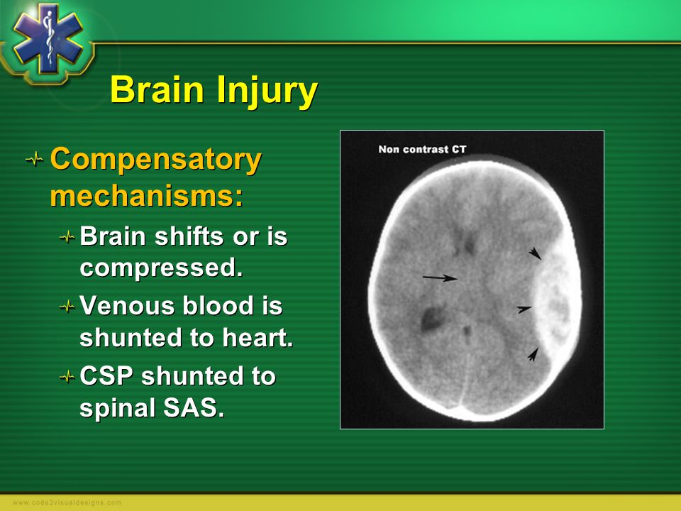 Brain Injury Compensatory mechanisms: Brain shifts or is compressed.