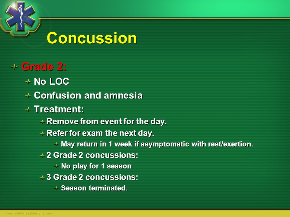 Concussion Grade 2: No LOC Confusion and amnesia Treatment: