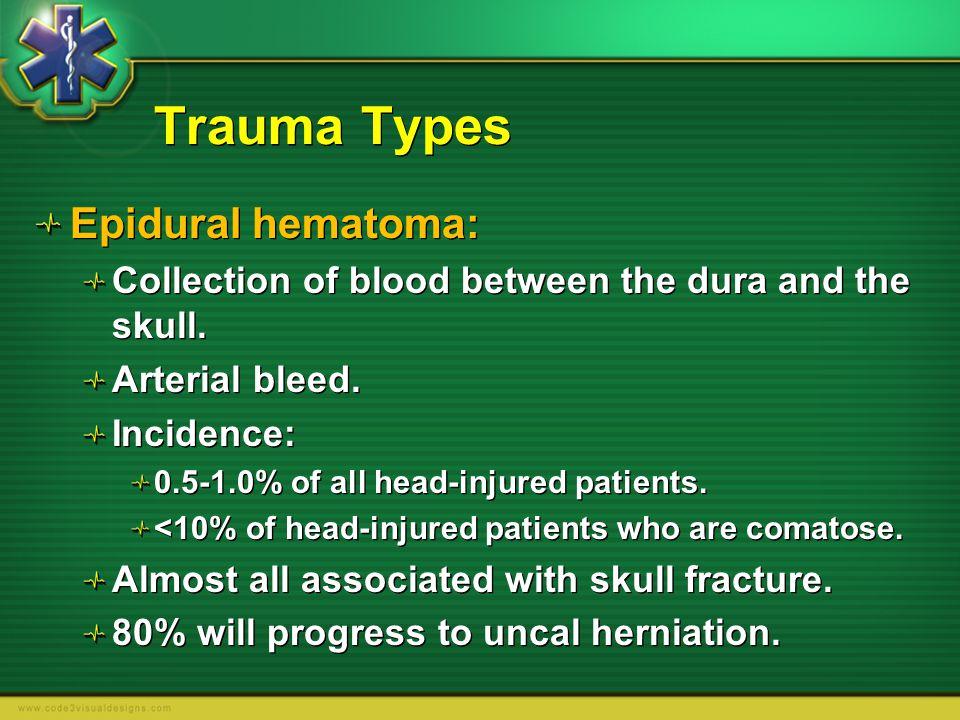 Trauma Types Epidural hematoma: