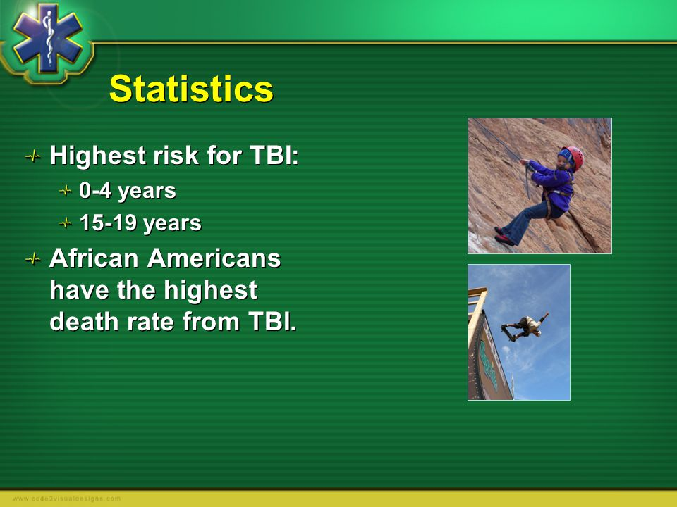Statistics Highest risk for TBI: