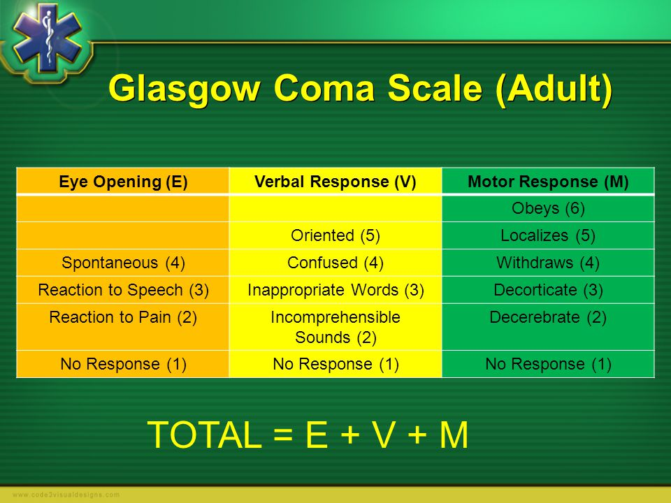 Glasgow Coma Scale (Adult)