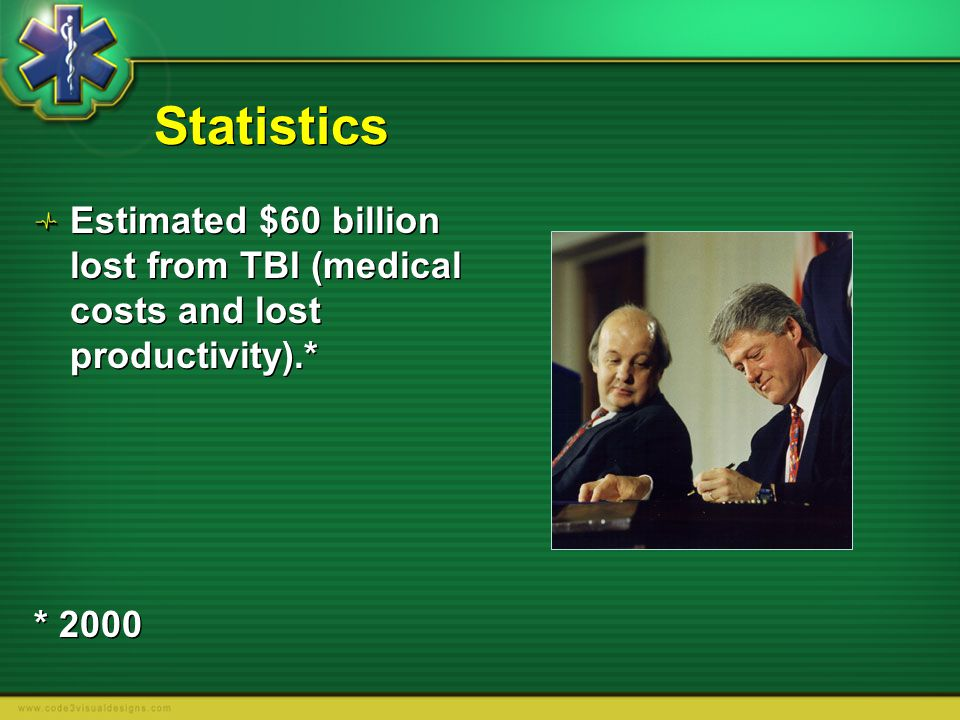 Statistics Estimated $60 billion lost from TBI (medical costs and lost productivity).* * 2000