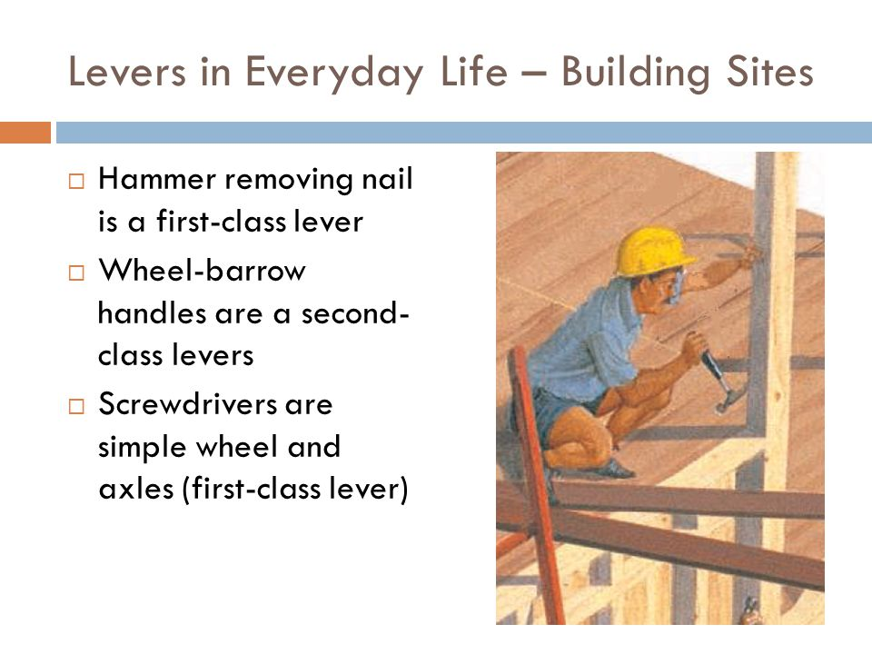 Levers in Everyday Life – Building Sites