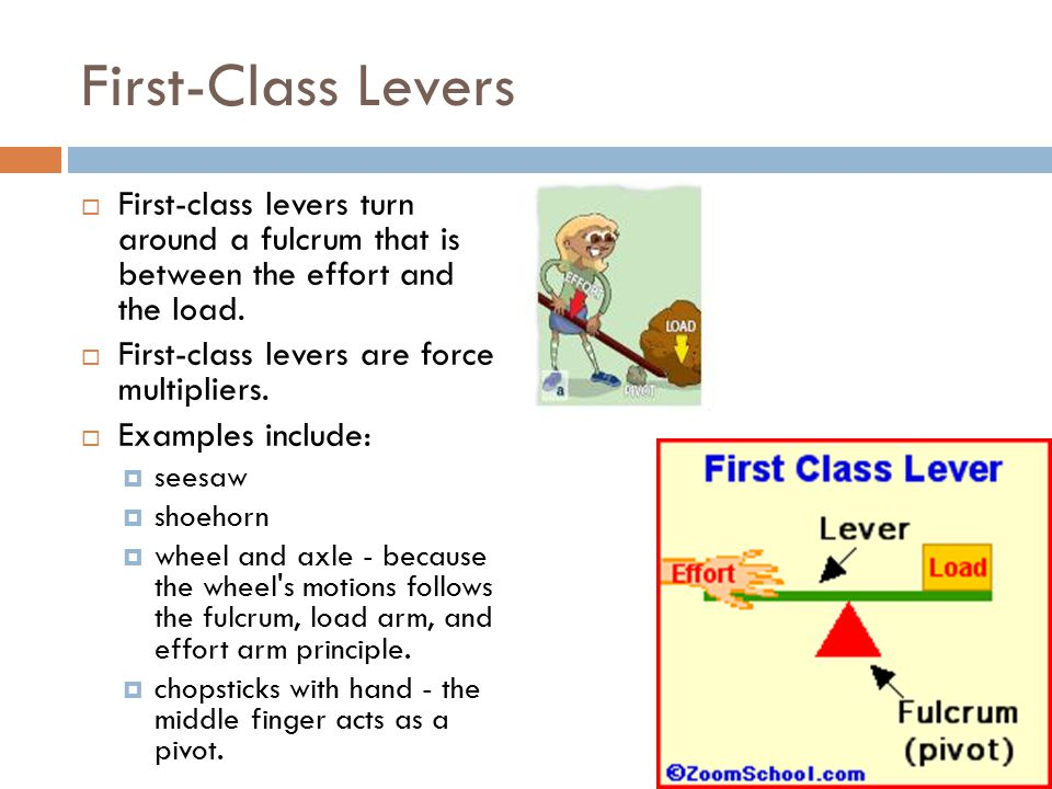 First-Class Levers First-class levers turn around a fulcrum that is between the effort and the load.