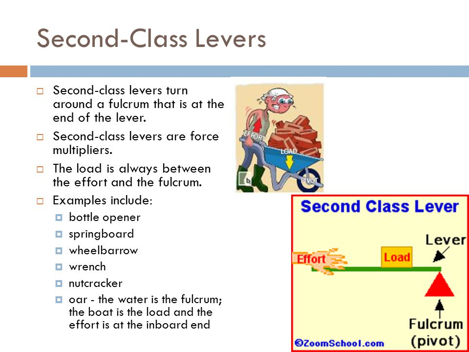Second-Class Levers Second-class levers turn around a fulcrum that is at the end of the lever. Second-class levers are force multipliers.