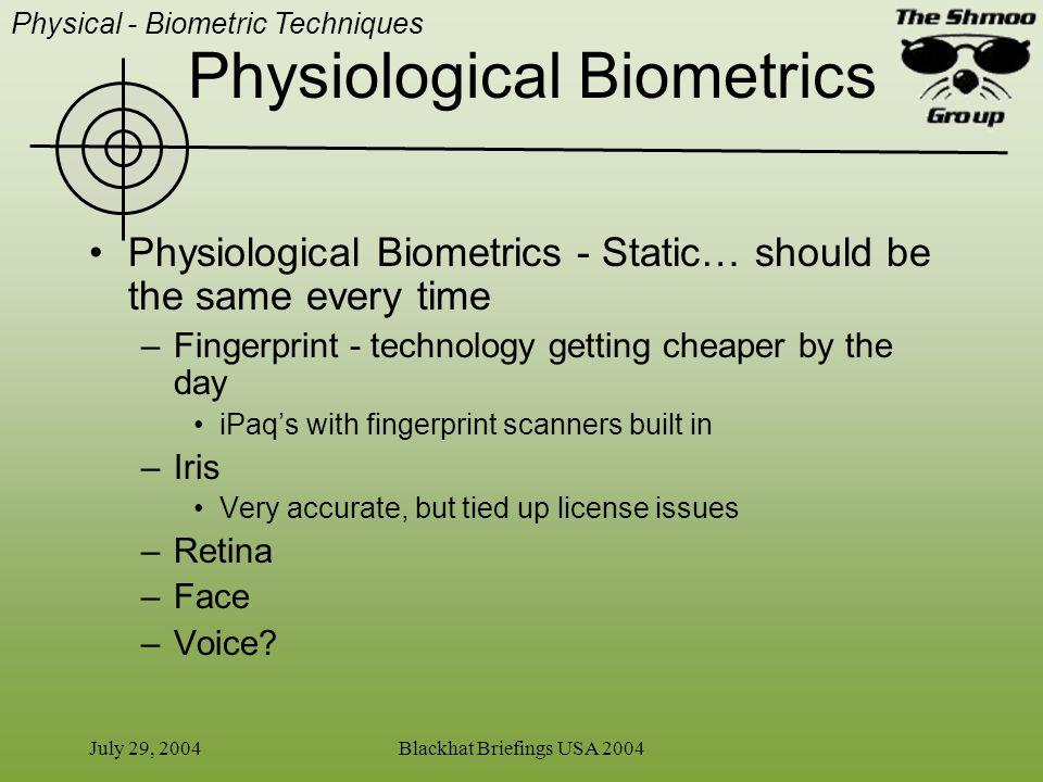 Physiological Biometrics
